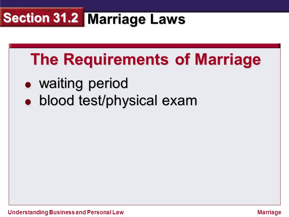 The Requirements of Marriage
