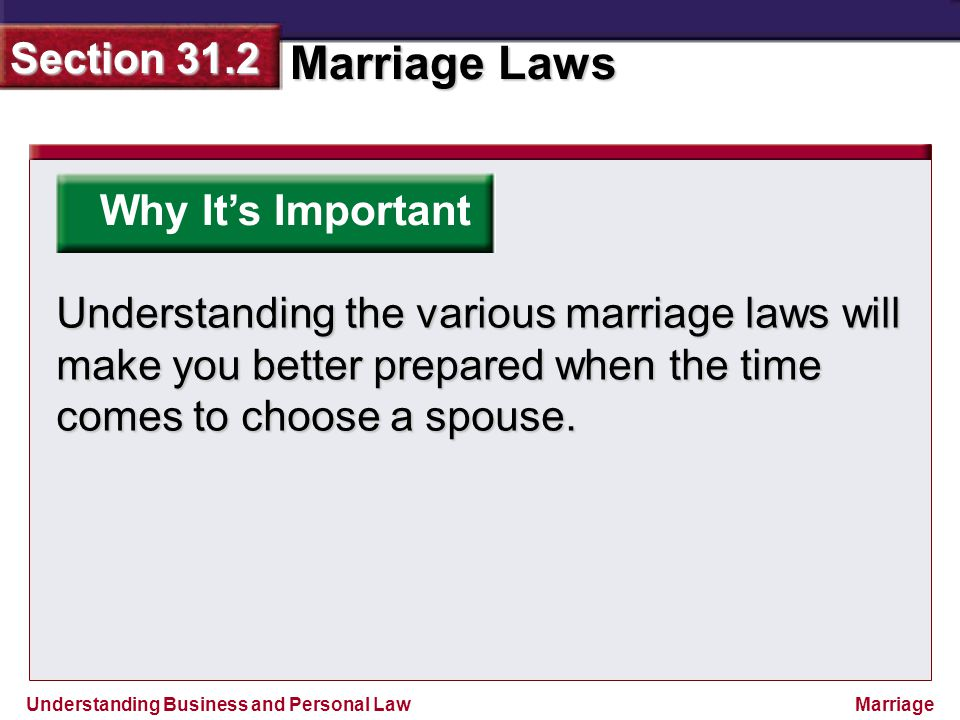 Why It's Important Understanding the various marriage laws will make you better prepared when the time comes to choose a spouse.