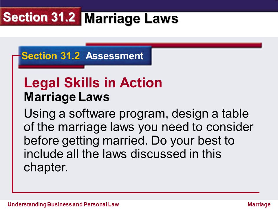 Legal Skills in Action Marriage Laws