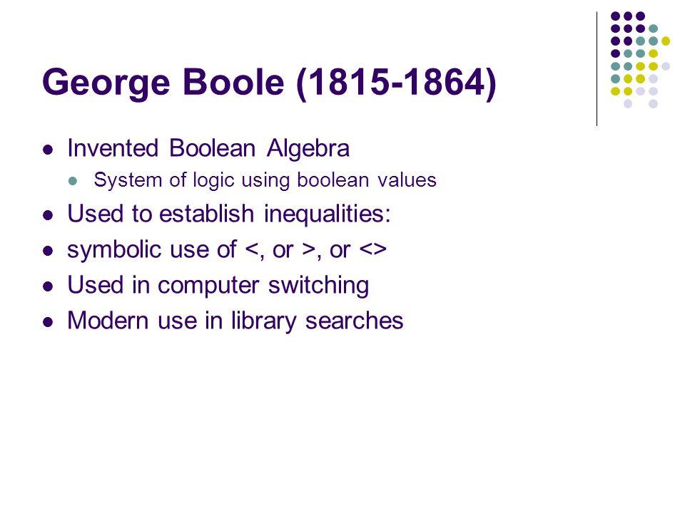 George Boole (1815-1864) Invented Boolean Algebra