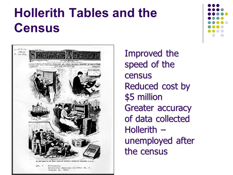 Hollerith Tables and the Census