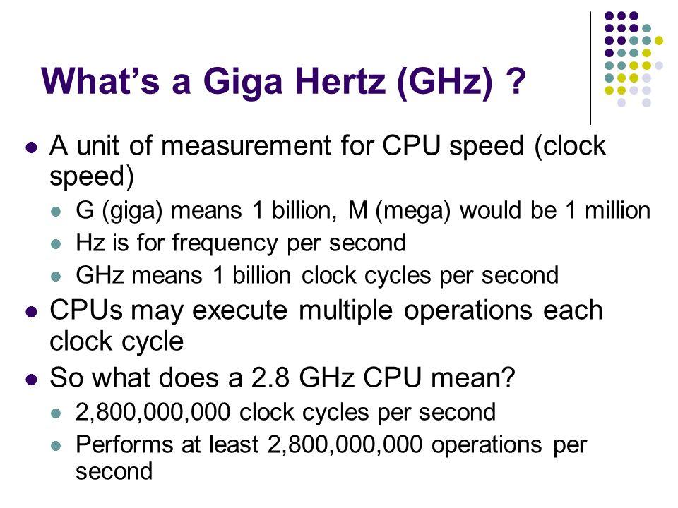 What's a Giga Hertz (GHz)