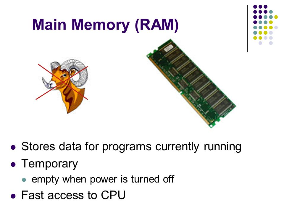 Main Memory (RAM) Stores data for programs currently running Temporary