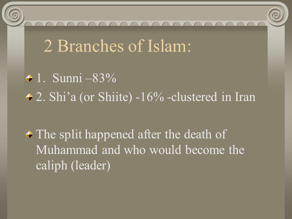 2 Branches of Islam: 1. Sunni –83%