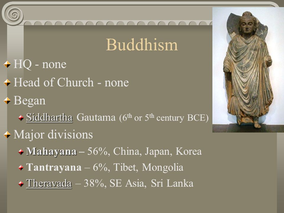 Buddhism HQ - none Head of Church - none Began Major divisions