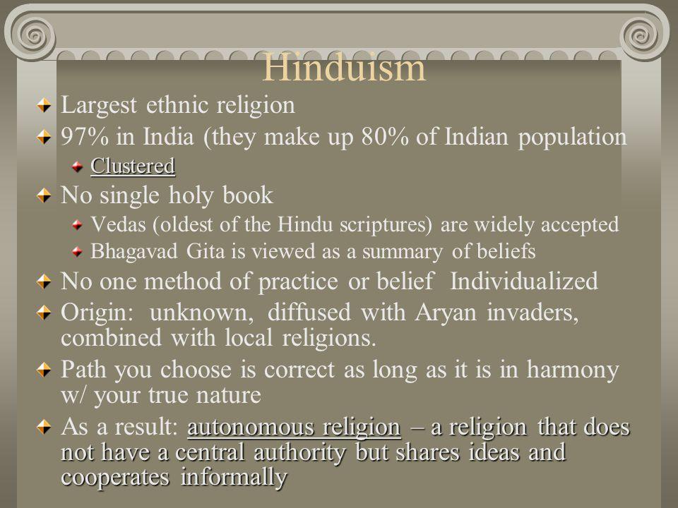 Hinduism Largest ethnic religion
