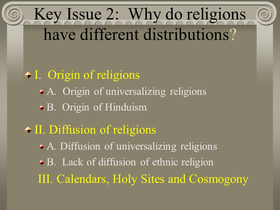 Key Issue 2: Why do religions have different distributions