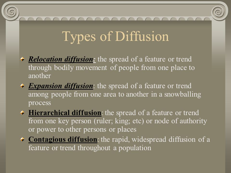 Types of Diffusion Relocation diffusion: the spread of a feature or trend through bodily movement of people from one place to another.
