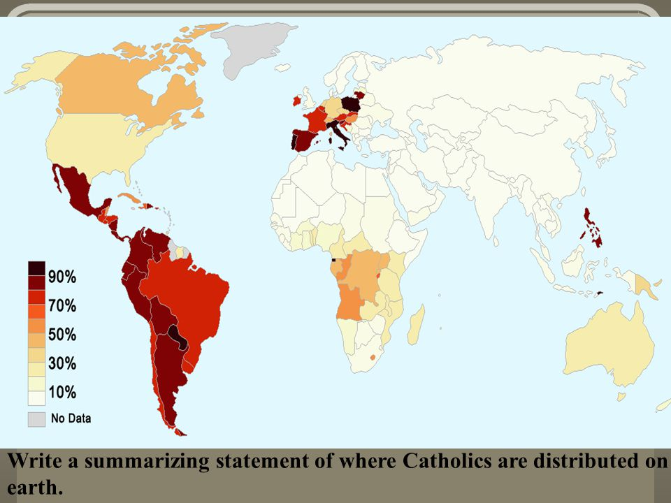 Write a summarizing statement of where Catholics are distributed on earth.