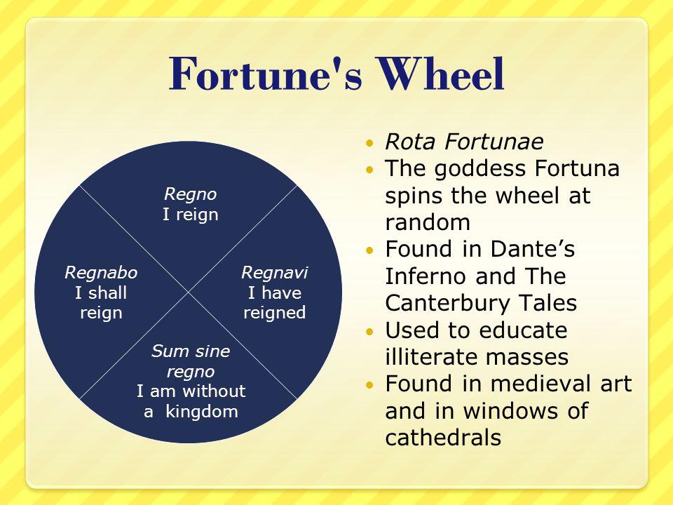 Fortune s Wheel Rota Fortunae