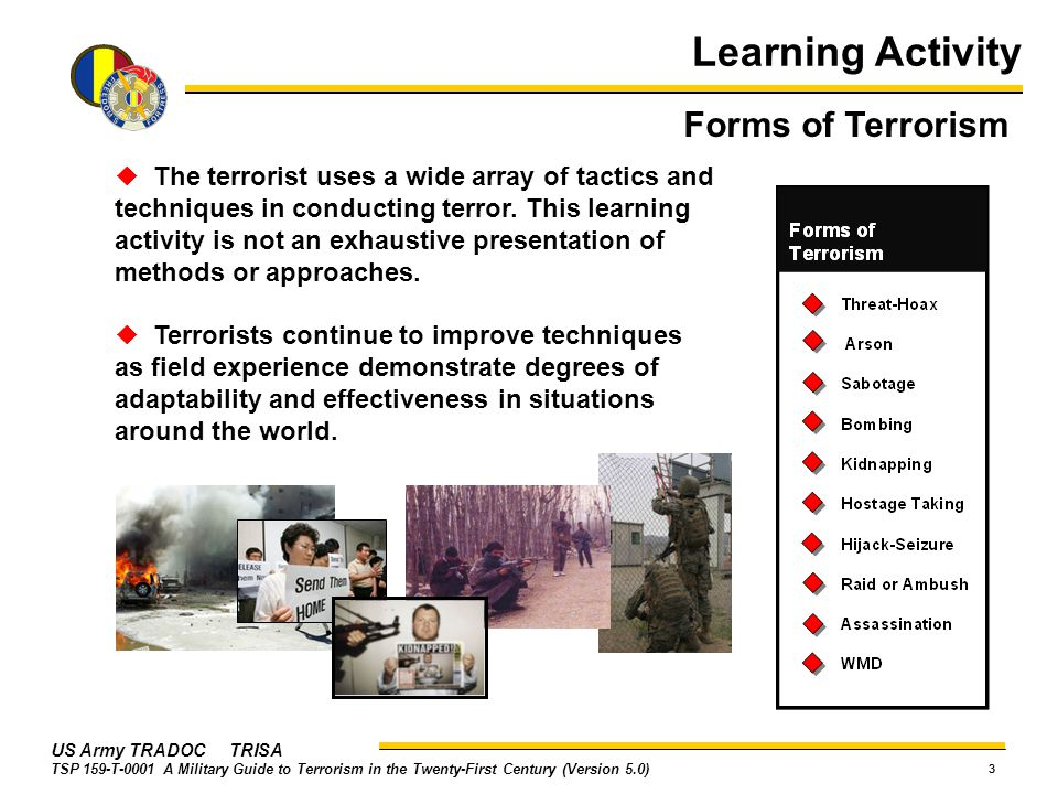 Learning Activity Forms of Terrorism