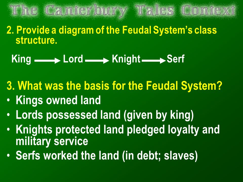 3. What was the basis for the Feudal System Kings owned land