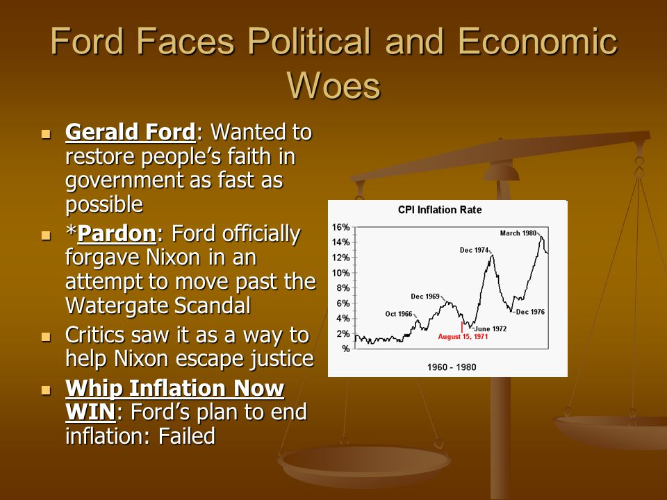 Ford Faces Political and Economic Woes