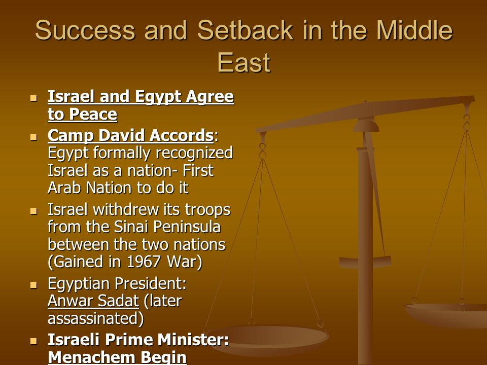 Success and Setback in the Middle East