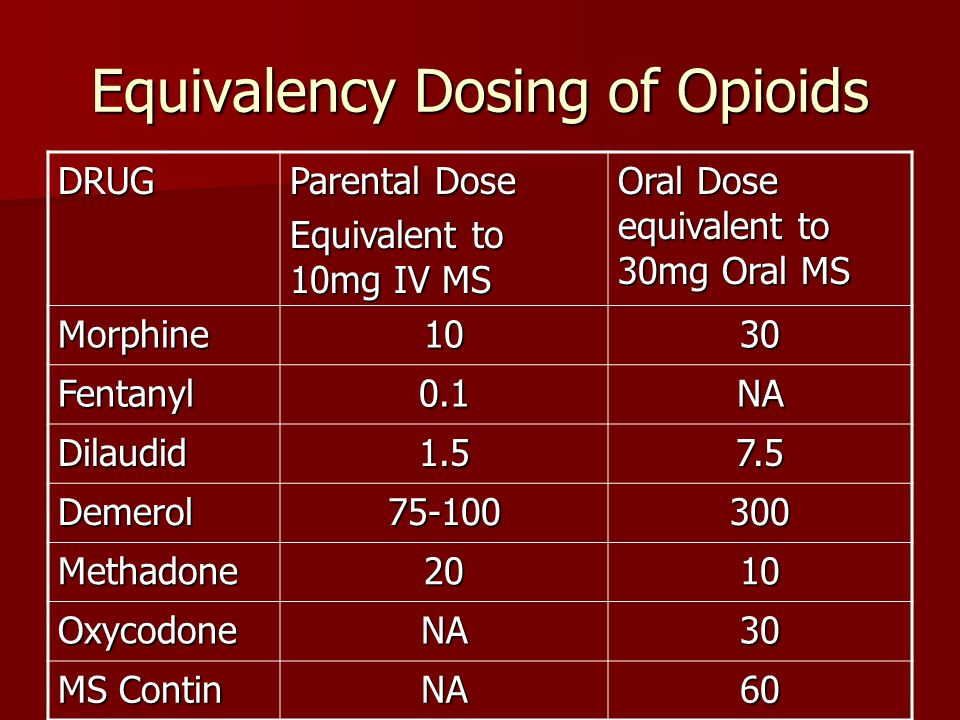 Equivalency Dosing of Opioids