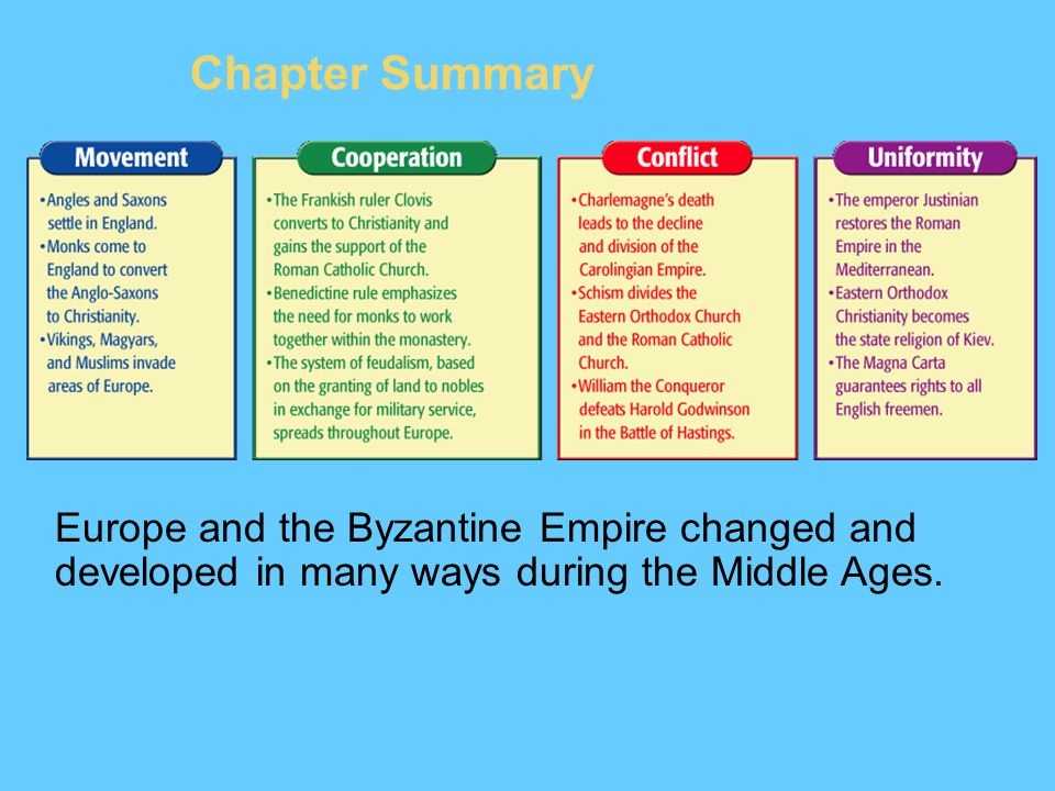 Chapter Summary Europe and the Byzantine Empire changed and developed in many ways during the Middle Ages.