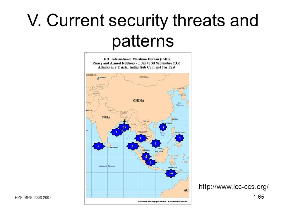 V. Current security threats and patterns