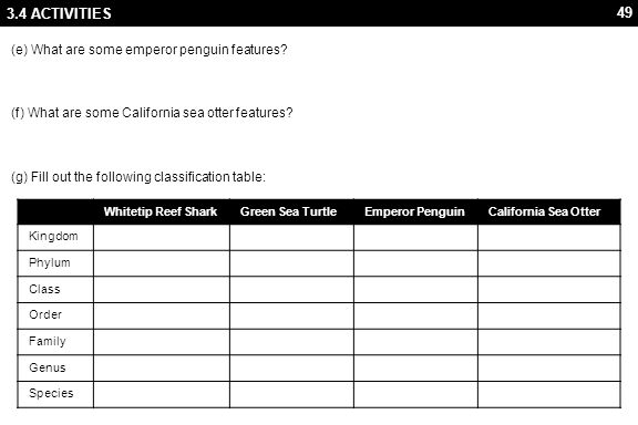 3.4 ACTIVITIES ANSWERS. (a) Use the Web to lookup the following species: