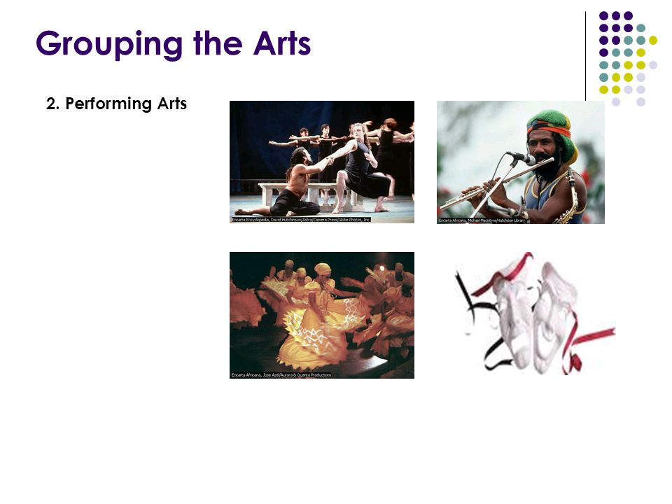 Grouping the Arts 2. Performing Arts