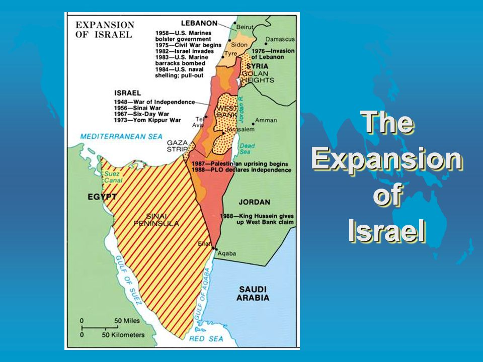 The Expansion of Israel