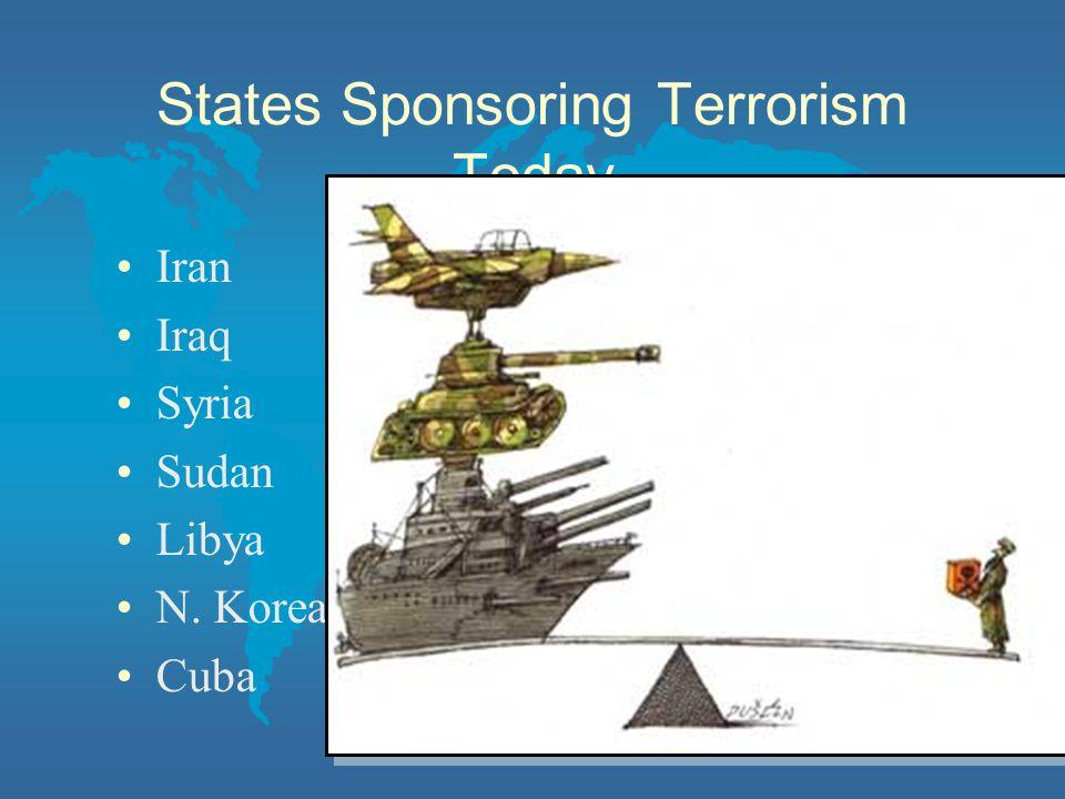 States Sponsoring Terrorism Today