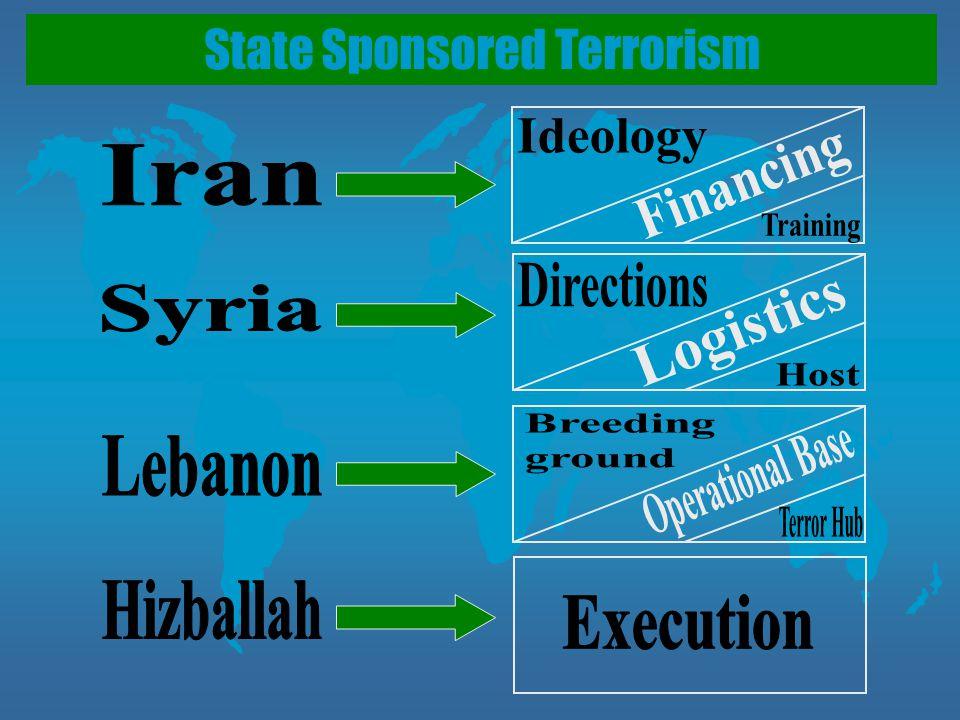 State Sponsored Terrorism