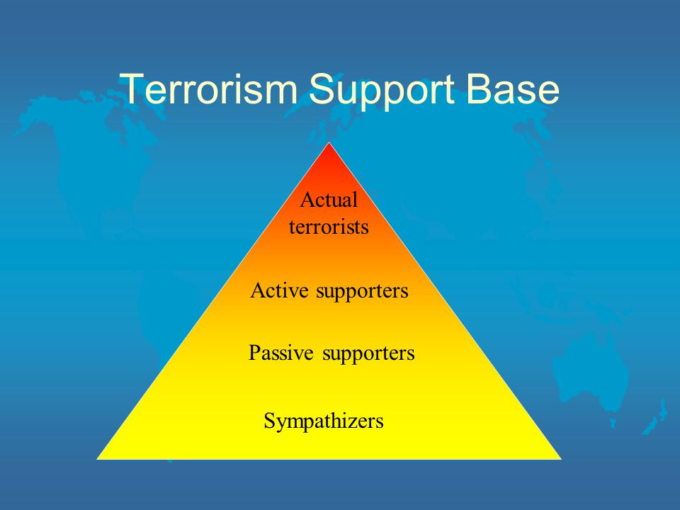Terrorism Support Base
