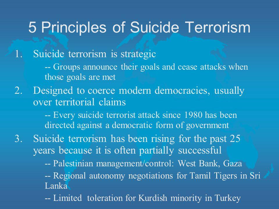5 Principles of Suicide Terrorism