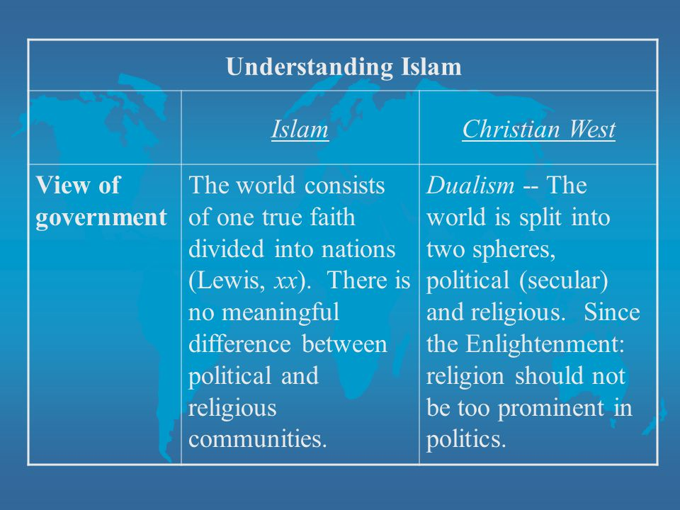 Understanding Islam Islam. Christian West. View of government.