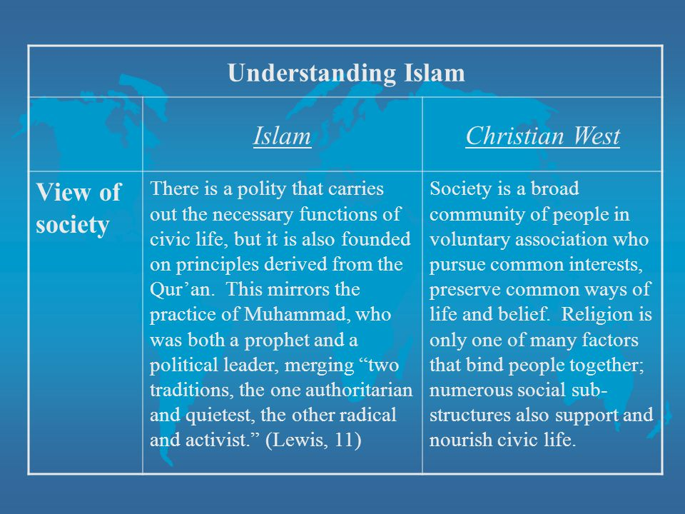 Understanding Islam Islam Christian West View of society