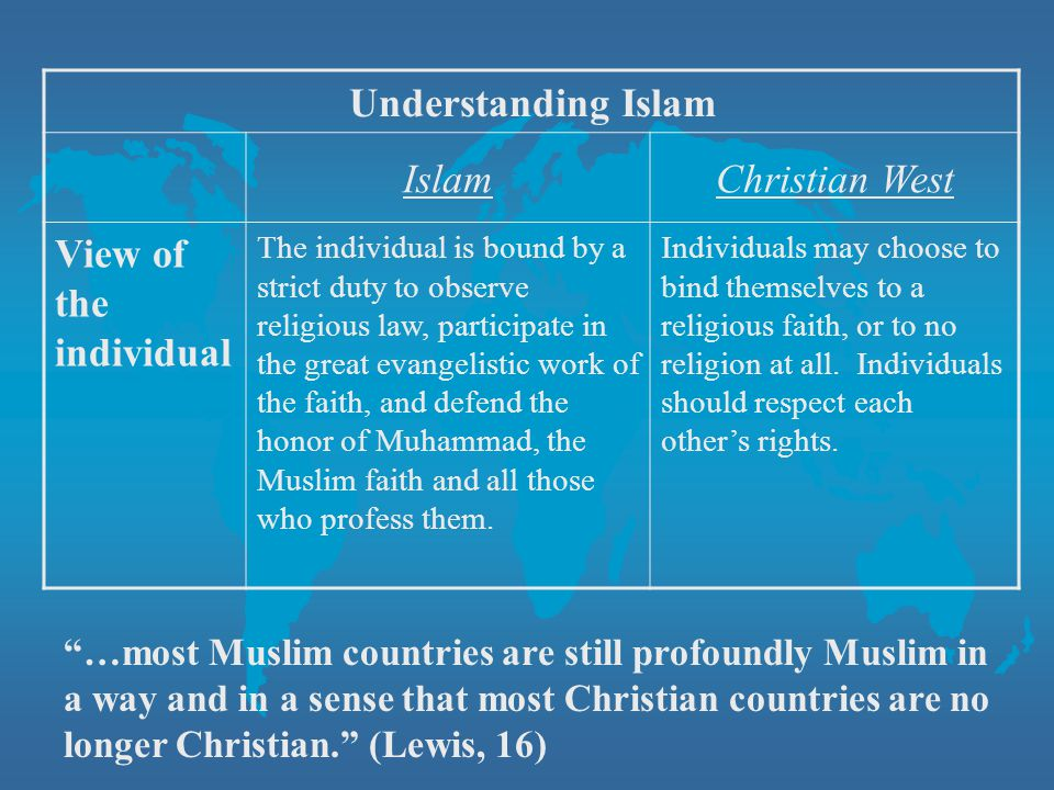 Understanding Islam Islam Christian West View of the individual