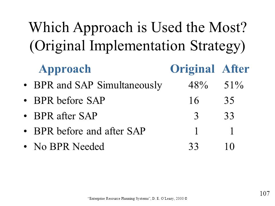 Which Approach is Used the Most (Original Implementation Strategy)
