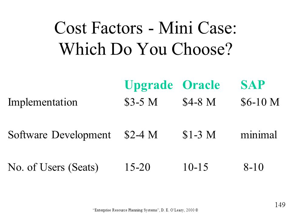 Cost Factors - Mini Case: Which Do You Choose