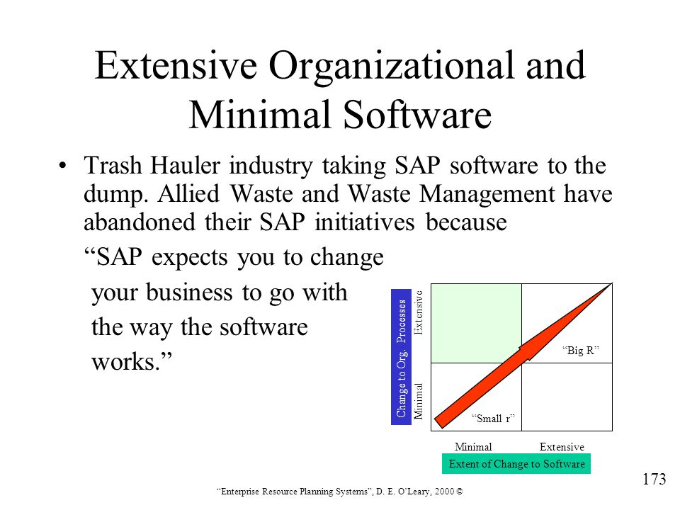 Extensive Organizational and Minimal Software
