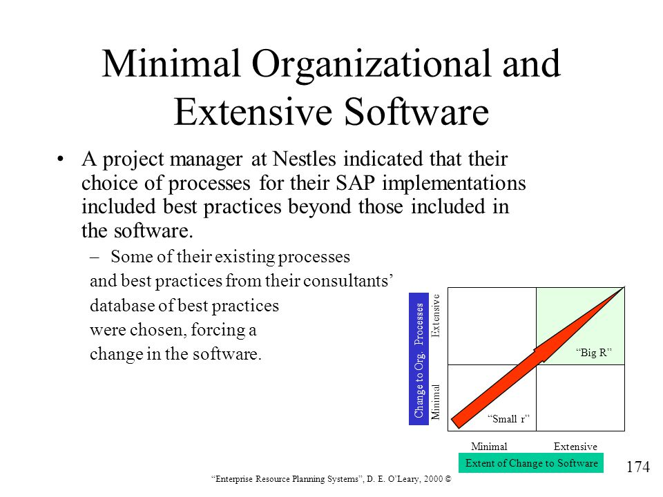 Minimal Organizational and Extensive Software