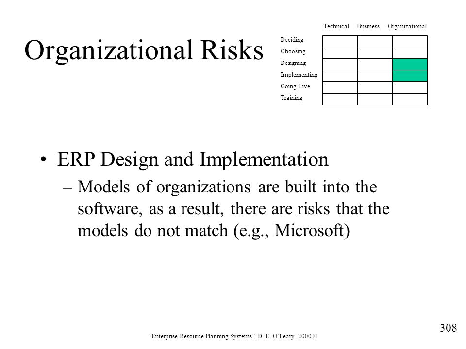 Organizational Risks ERP Design and Implementation