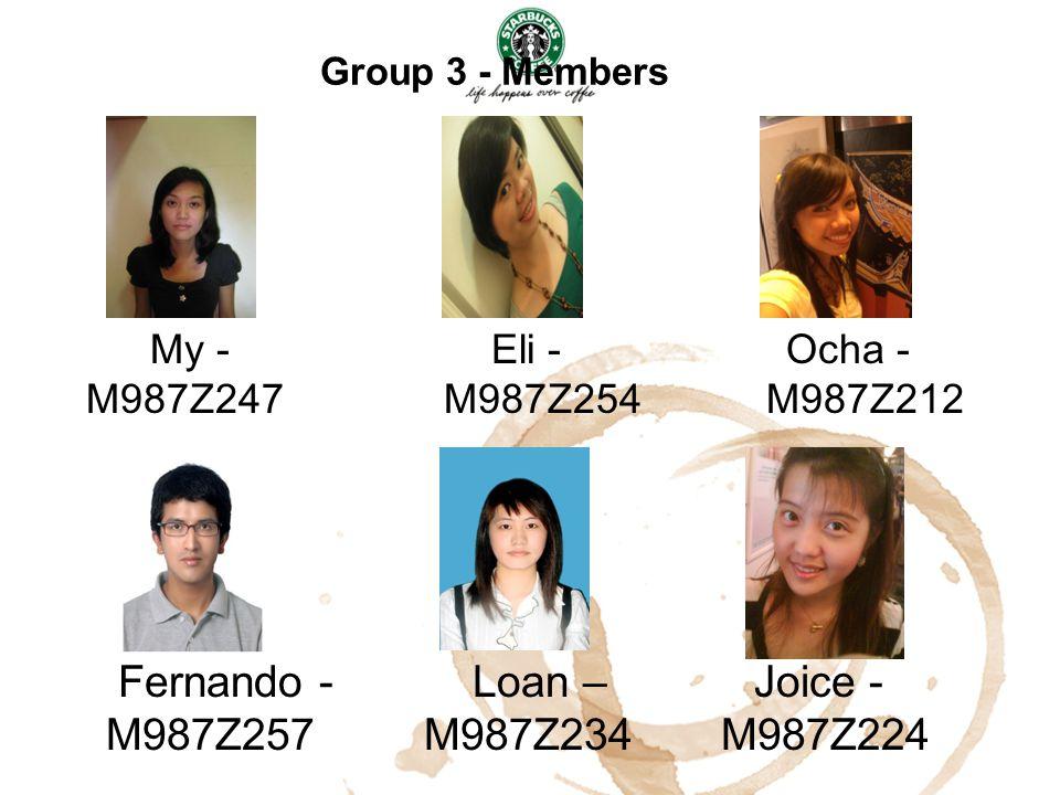 Fernando - Loan – Joice - M987Z257 M987Z234 M987Z224