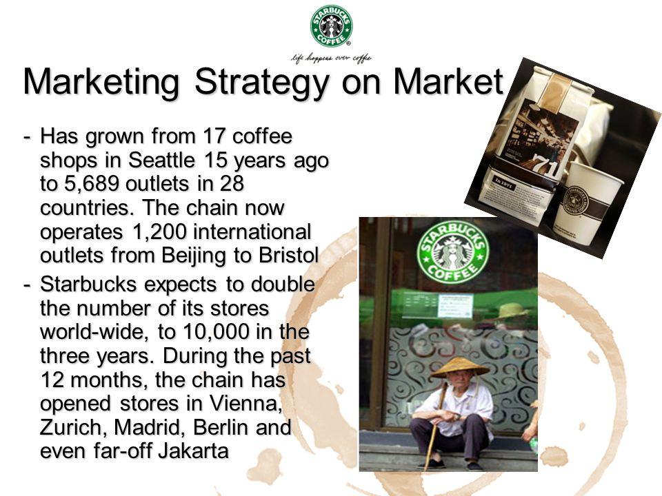 Marketing Strategy on Market
