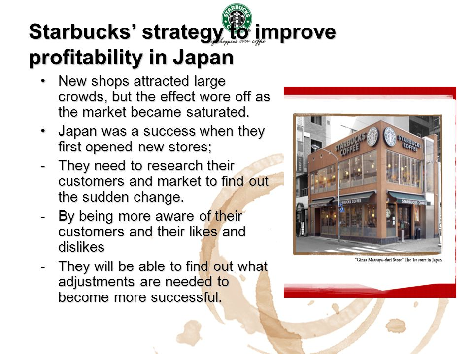 Learning from Starbucks: 10 Lessons for Small Businesses (Part 2)
