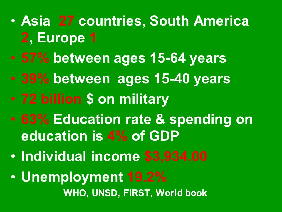 WHO, UNSD, FIRST, World book