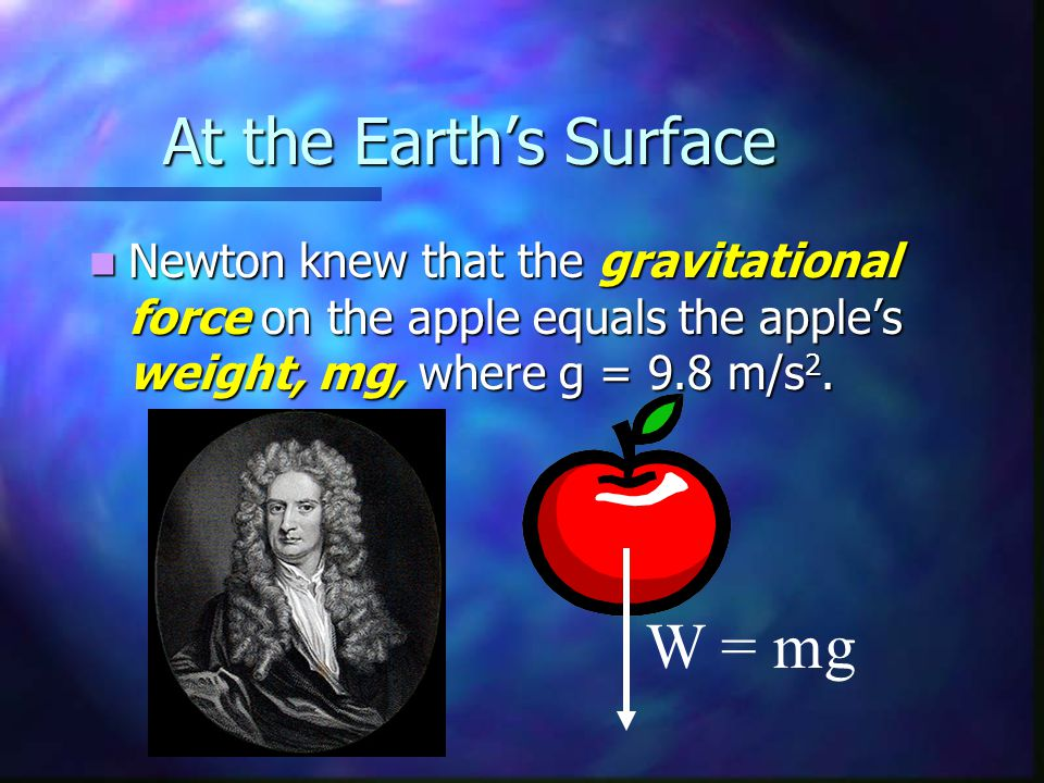 At the Earth's Surface W = mg