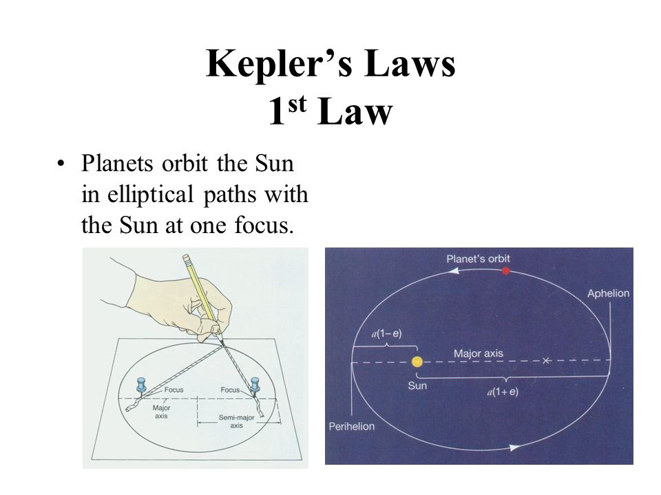 Kepler's Laws 1st Law Planets orbit the Sun in elliptical paths with the Sun at one focus.