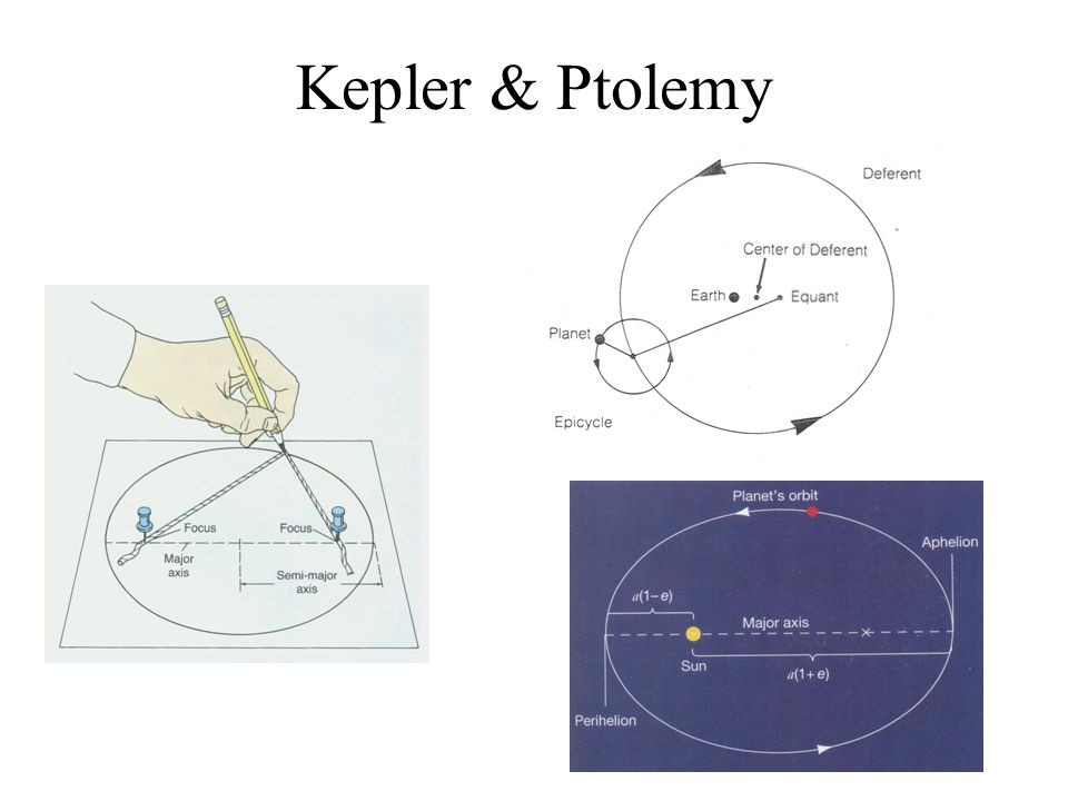 Kepler & Ptolemy