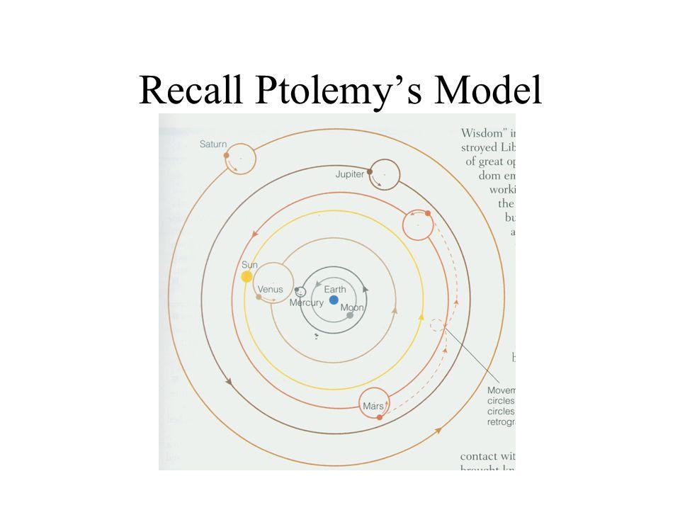 Recall Ptolemy's Model