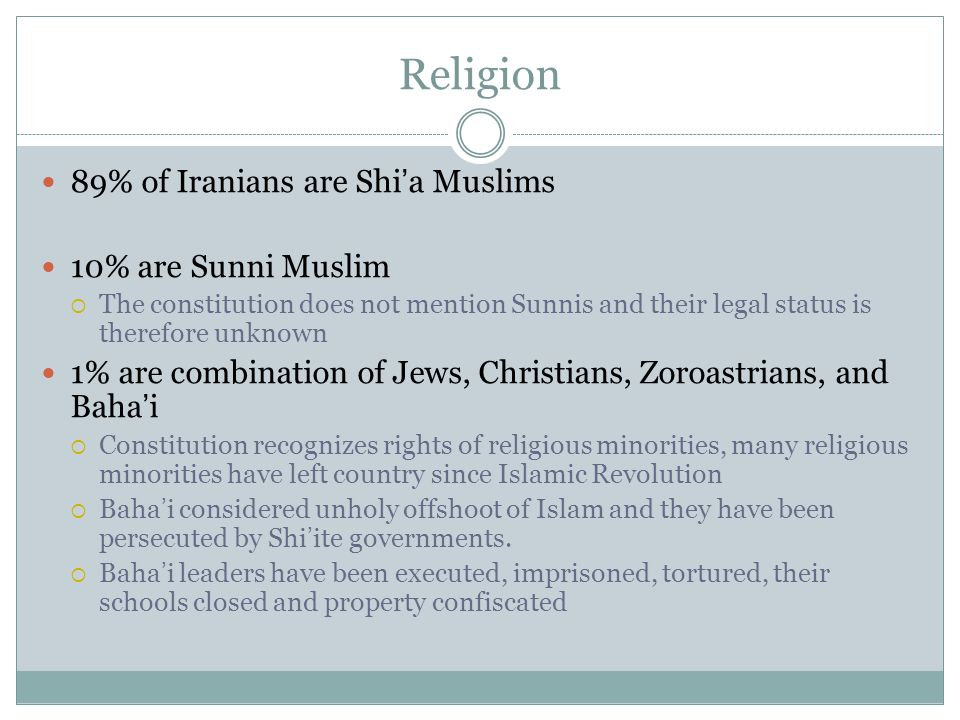 Religion 89% of Iranians are Shi'a Muslims 10% are Sunni Muslim