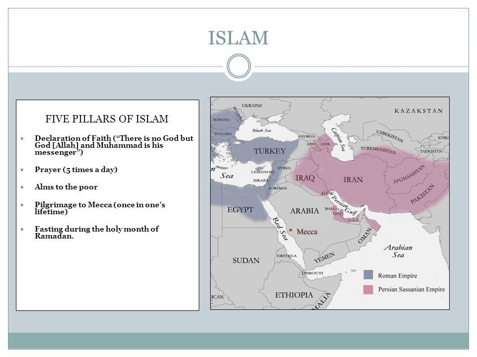 ISLAM FIVE PILLARS OF ISLAM