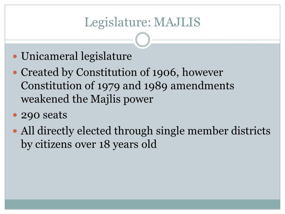 Legislature: MAJLIS Unicameral legislature
