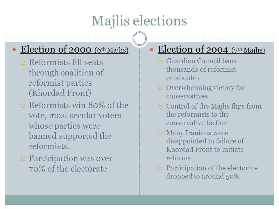 Majlis elections Election of 2000 (6th Majlis)