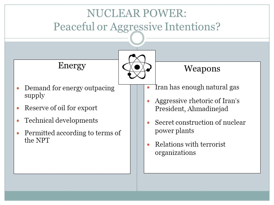 NUCLEAR POWER: Peaceful or Aggressive Intentions