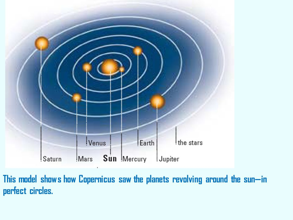 This model shows how Copernicus saw the planets revolving around the sun—in perfect circles.